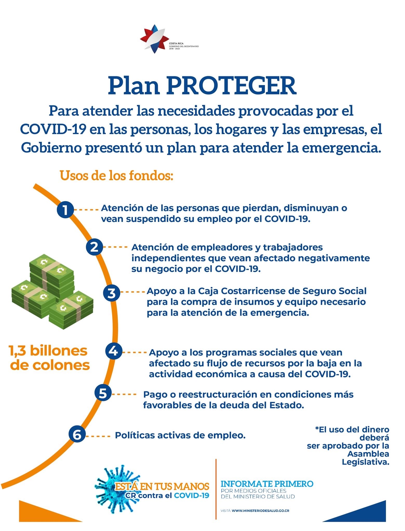 usos plan proteger